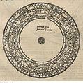 Fotothek df tg 0005064 Astronomie ^ Instrument ^ Gestirn.jpg