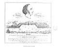 Fourier, o sea, explanación del sistema social 1870 d1.jpg