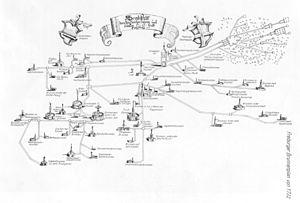Deutsch: Freiburger Brunnenplan