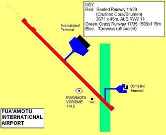 Fuaʻamotu International Airport - Image: Fuaamotu