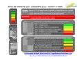 GRILLE DE MATURITE DES LEDS.pdf