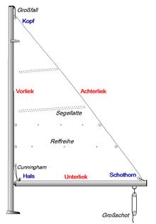 Segel – Wikipedia