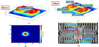 Deconvolution - Image: High Resolution T Hz image