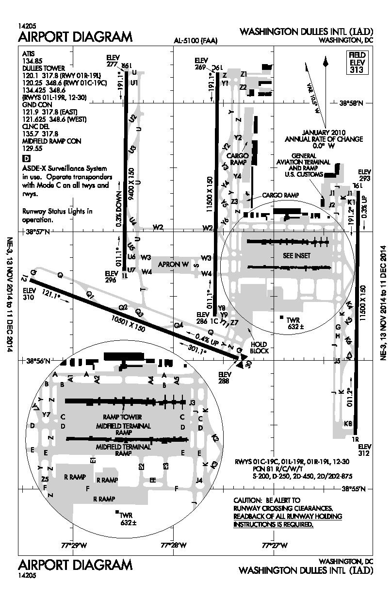 File IAD FAA    diagram      pdf     Wikimedia Commons