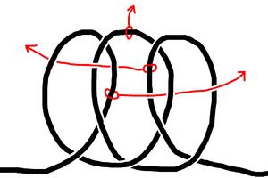 jury mast knot wikipediajury mast knot abok 1167 diagram png