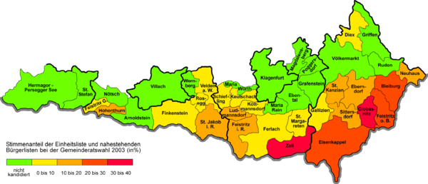 Local council election results for the Enotna lista in southern Carinthia in 2003
