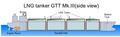 LNG tanker GTT MkIII (side view).PNG