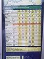 Les horaires de bus de Uhart-Mixe.jpg