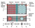 Lithium-Ionen-Kondensator-Prinzip.png