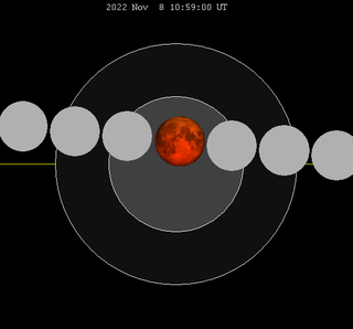 Lunar Calendar November 2022.November 2022 Lunar Eclipse Wikipedia