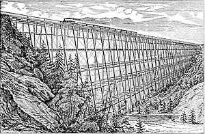 Lyman Viaduct - Image: Lyman viaduct pacific railway 1876
