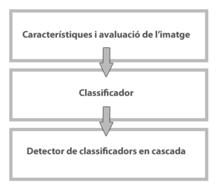viola jones detector matlab