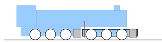 Mallet locomotive - Diagram of Mallet articulation system