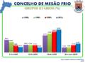 Mesaofrio 05.PNG