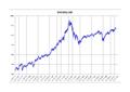 NASDAQ-100.png
