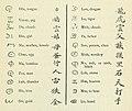 Nosu scripts.jpg