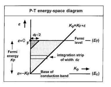 the emotional energy factor pdf