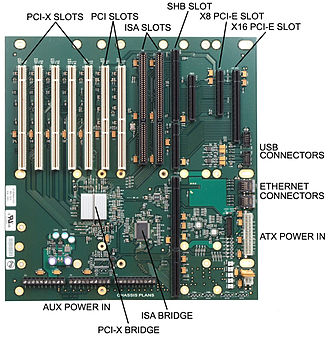 Backplane - Major components on a PICMG 1.3 active backplane