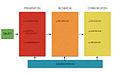 PRC Préservation Recherche Communication Blackbox.jpg