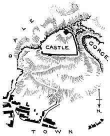 Plano montrante Peveril Castle rilate al la setlejo de Castleton. La triangula kastelo sidas sur monteto sude de Castleton.