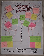 Posters - Wikimedia Education SAARC Conference 2019 (3).jpg