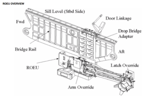 Multi-Purpose Logistics Module - Remotely Operated Electrical Umbilical diagram