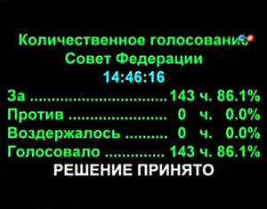 Results of Vote on the Anti-Magnitsky Act in Federation Council.png