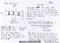 Roman Inscription from Roma, Italy (CIL VI 01305).jpeg