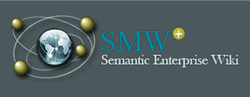 SMW+ Semantic Enterprise Wiki