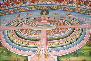 Samavasarana - Samavasarana of Tirthankara
