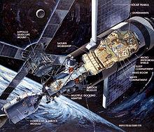La composizione dello Skylab