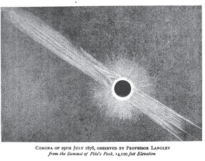 Solar eclipse of July 29, 1878 - Image: Solar eclipse 1878Jul 29 Corona Pikes peak Langley