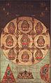 Sonsho Mandala (Nara National Museum).jpg
