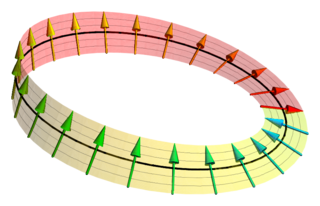 Spinor Non-tensorial representation of the spin group; represents fermions in physics