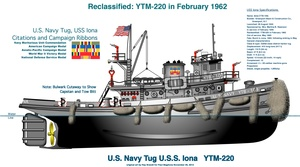 Starboard Profile WWII Era US Navy Tugboat Iona.pdf