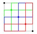 Superimposed NE Lattice Paths Squared.png