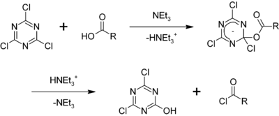 Synthesis of acyl chlorides with cyanuric chloride.png