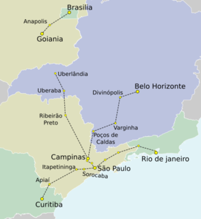 High-speed rail in Brazil