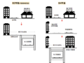 Tainan Railway Underground Project comparison.png