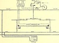 The Street railway journal (1903) (14761139252).jpg