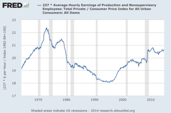 an analysis of the wage trends in the united states since 1973 We focus primarily on trends since and wage trends economic policy institute of economic trends and policies on working people in the united states.