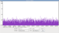 Uniform white noise Frequency Analysis.png