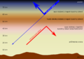 Venus atmosphere cs.png