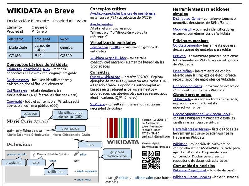 File:WIKIDATA EN BREVE.pdf