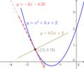 Wiki tangent normal quadratic va.png