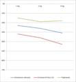 Wpływ pitawastatyny na wskaźniki lipidowe 03.png