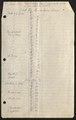 (Field notes) 1928 (IA fieldnotes192800haml).pdf