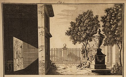 Illustration of the camera obscura principle from James Ayscough's A short account of the eye and nature of vision (1755 fourth eidition) 1755 james ayscough.jpg