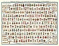 1862 Basset Chart of European Orders and other Decorations.jpg