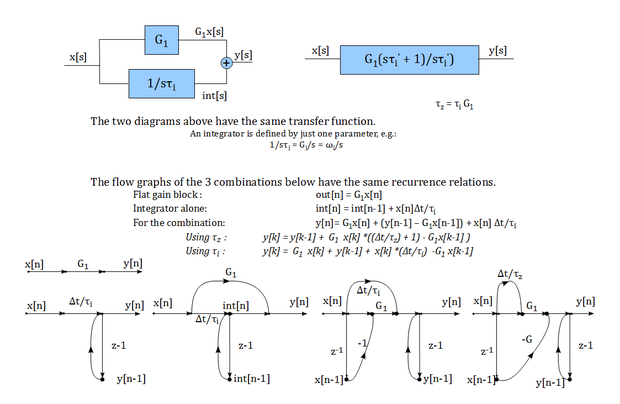PLL loop filter to implement a 2nd order, type 2, loop. Case of a discrete time implementation where the flat gain (high frequency) and the pole in the origin (low frequency) are made with two blocks connected in parallel. Derivation of the recurrence equations.
